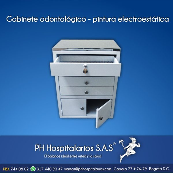 Gabinete odontológico - pintura electrostática PH Hospitalarios